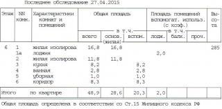 Продается 2-комнатная квартира, Академика Скрябина ул., 6