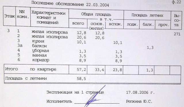 Профсоюзная ул. ,  58К4
